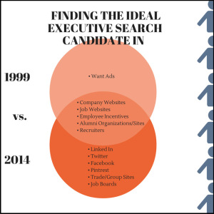 Executive Search infographic 10-14