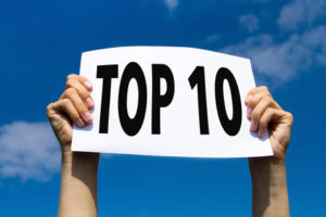 This Year's Top 10 MJA Articles